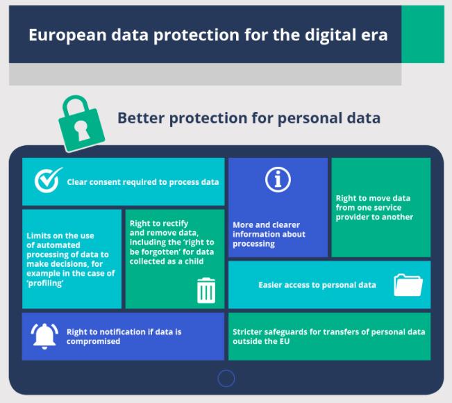 gdpr-infograph-eu