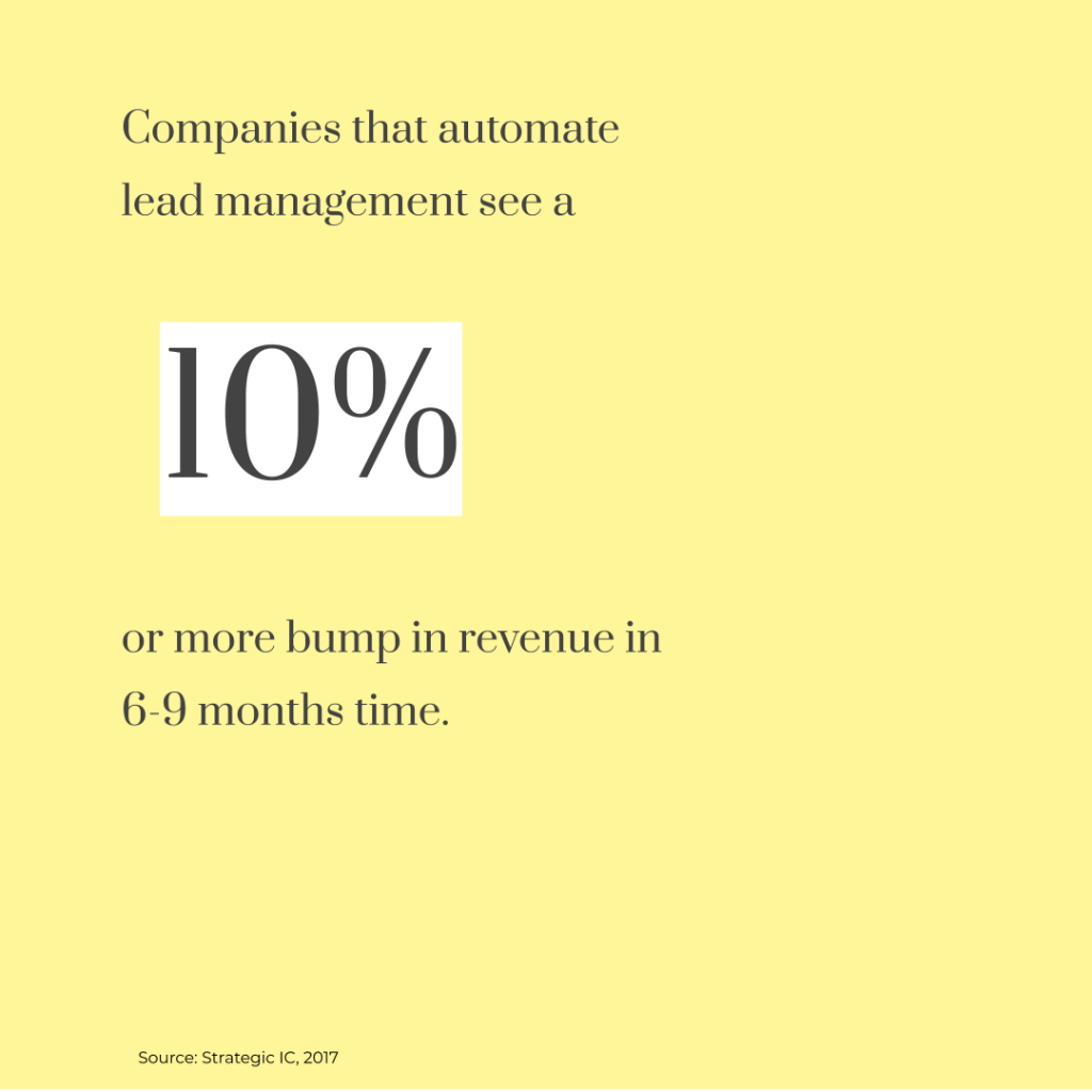 5-modern marketing-technology