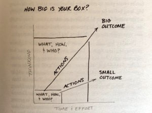 how-big-is-your-box